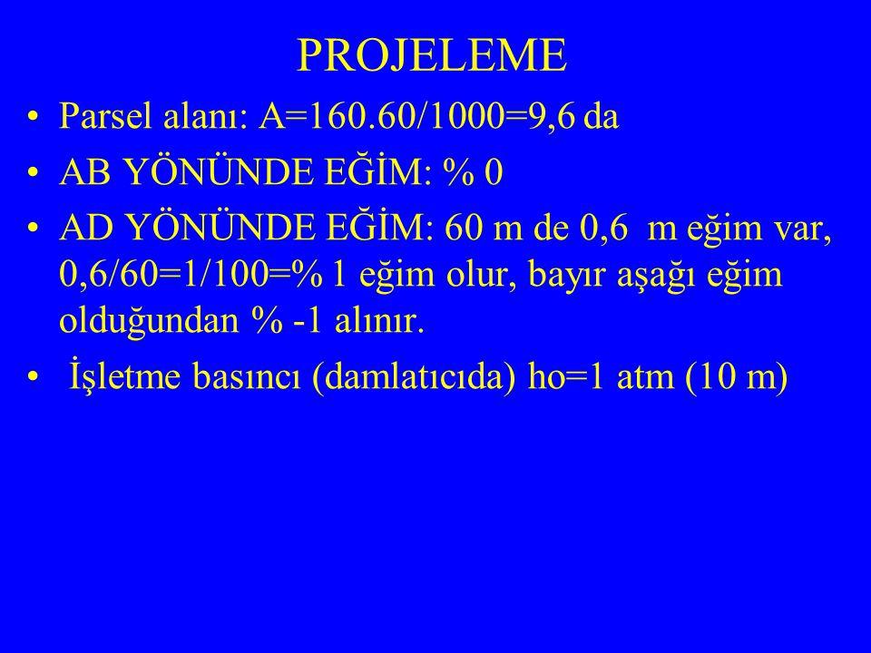 PROJELEME Parsel alanı: A=160.60/1000=9,6 da AB YÖNÜNDE EĞİM: % 0