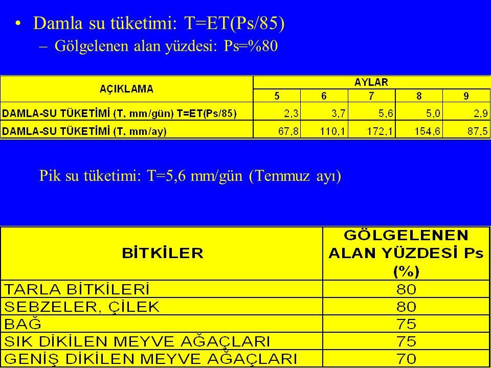 Damla su tüketimi: T=ET(Ps/85)