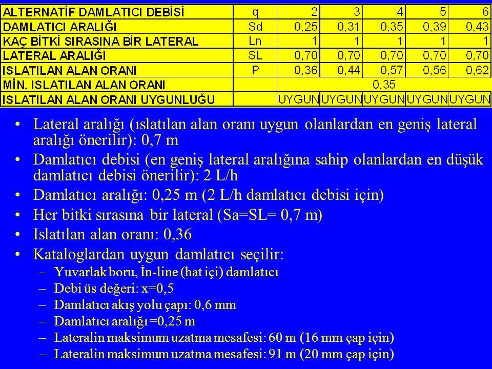 Damlatıcı aralığı: 0,25 m (2 L/h damlatıcı debisi için)