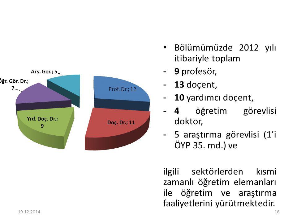 Bölümümüzde 2012 yılı itibariyle toplam 9 profesör, 13 doçent,