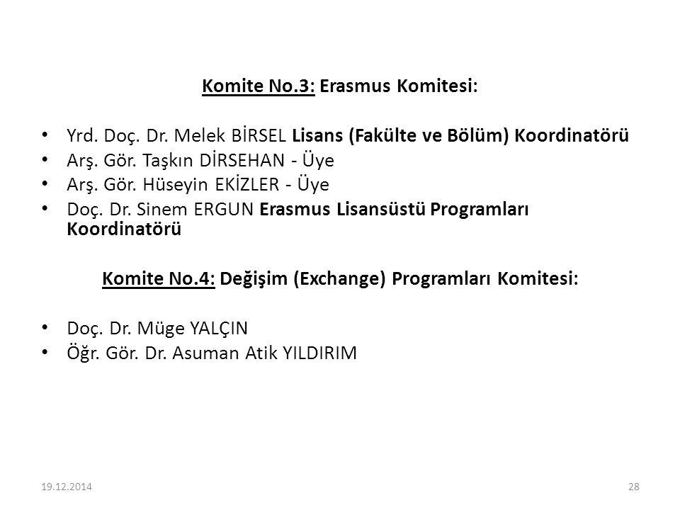 Komite No.3: Erasmus Komitesi: