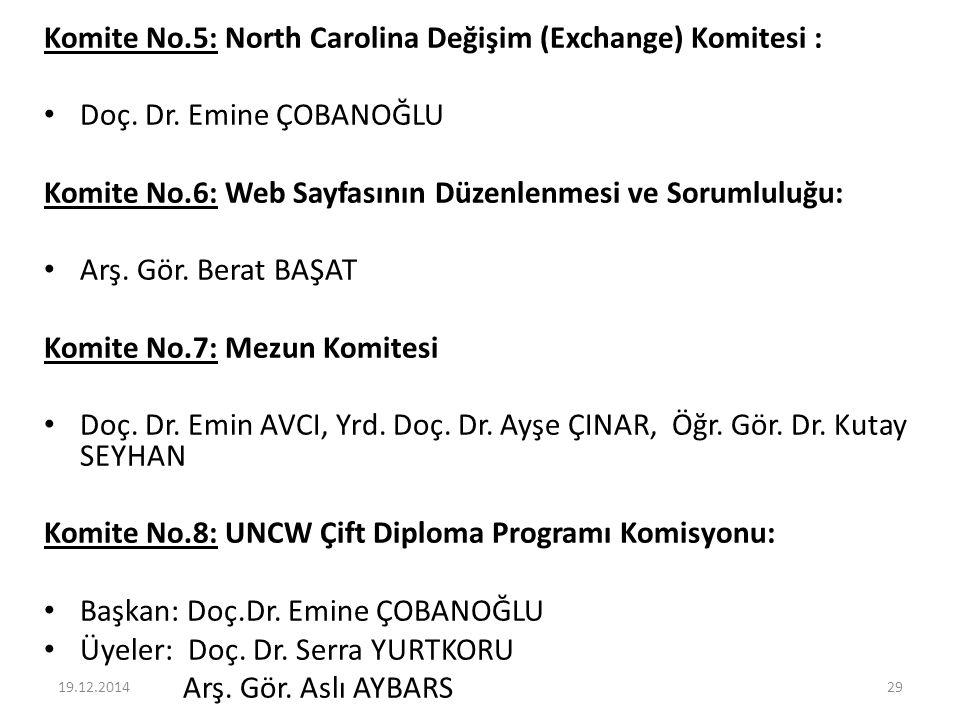 Komite No.5: North Carolina Değişim (Exchange) Komitesi :