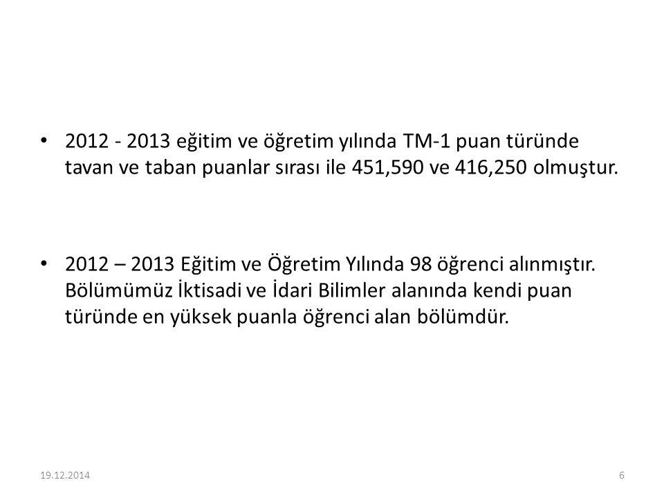 2012 - 2013 eğitim ve öğretim yılında TM-1 puan türünde tavan ve taban puanlar sırası ile 451,590 ve 416,250 olmuştur.