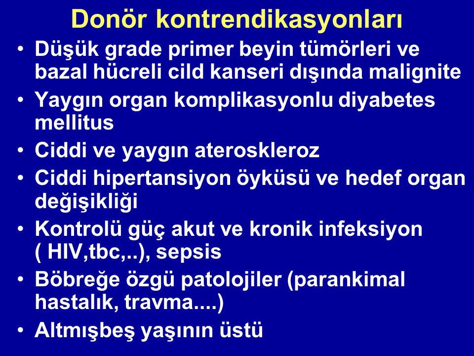 Donör kontrendikasyonları
