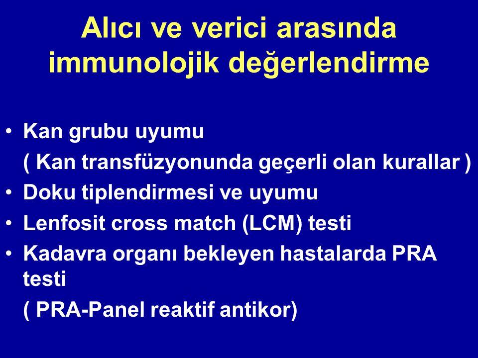 Alıcı ve verici arasında immunolojik değerlendirme