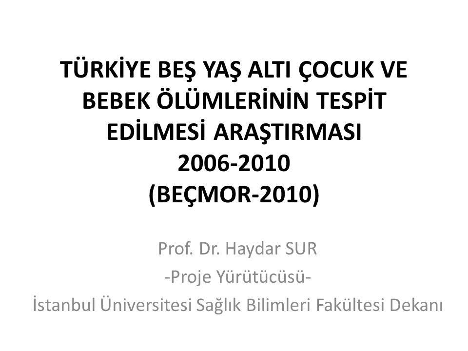 İstanbul Üniversitesi Sağlık Bilimleri Fakültesi Dekanı