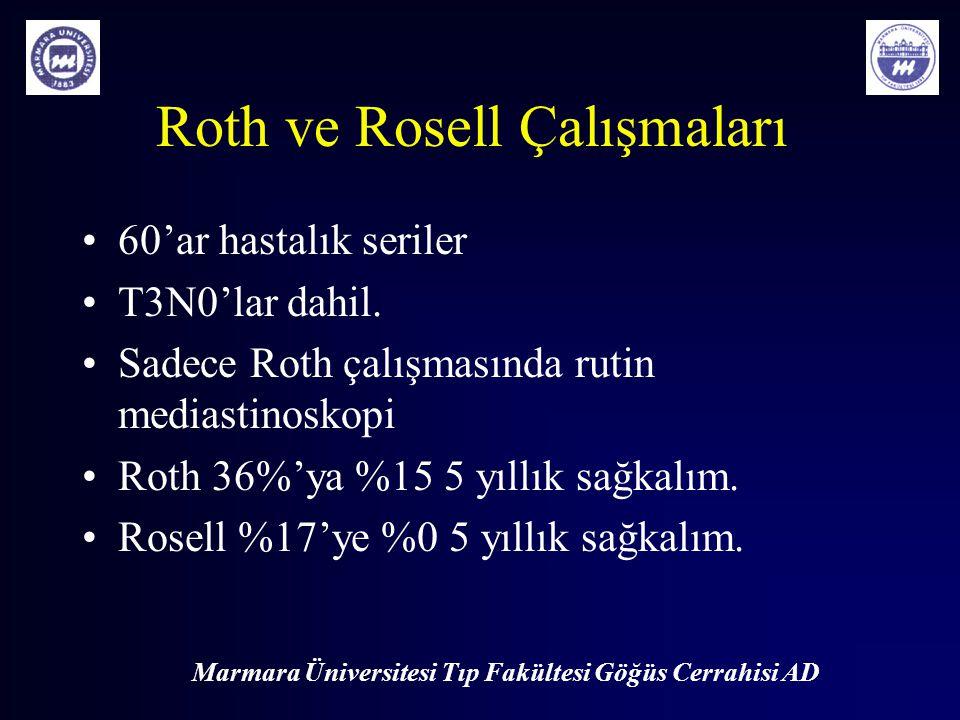 Roth ve Rosell Çalışmaları