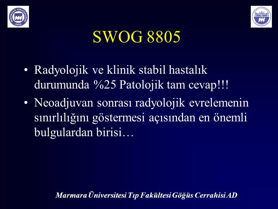 SWOG 8805 Radyolojik ve klinik stabil hastalık durumunda %25 Patolojik tam cevap!!!