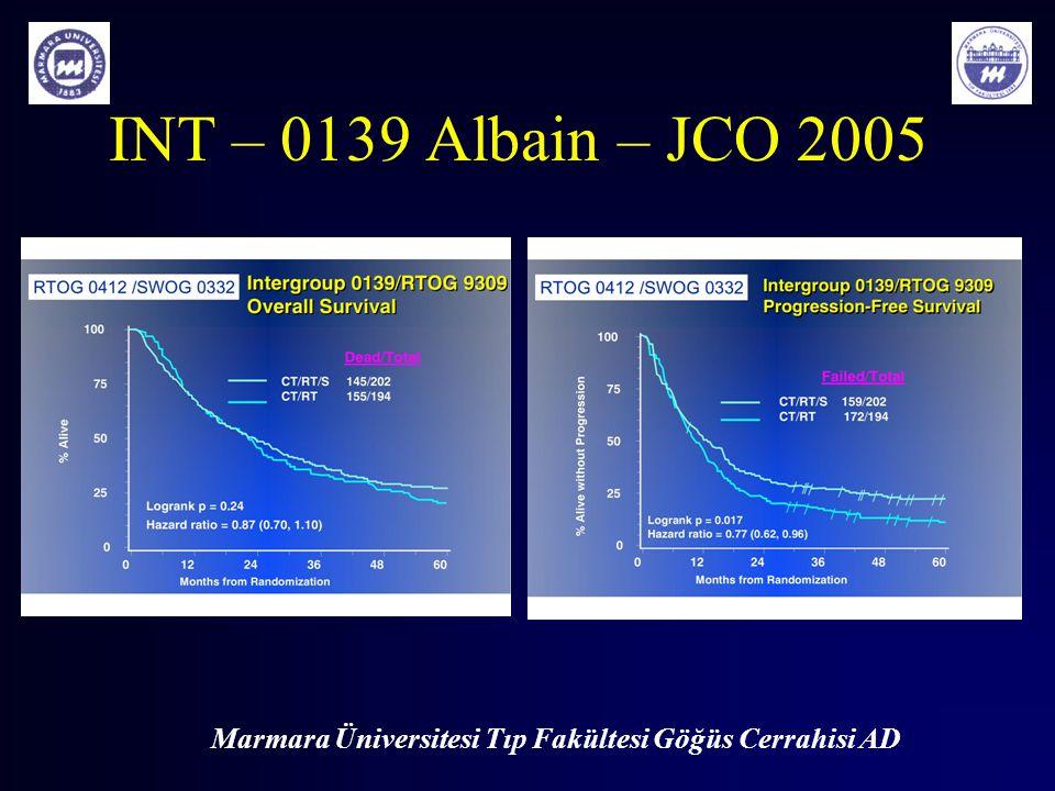 INT – 0139 Albain – JCO 2005