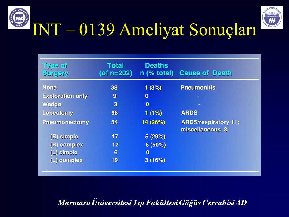 INT – 0139 Ameliyat Sonuçları
