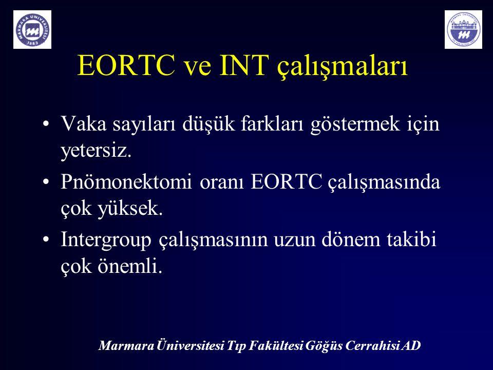 EORTC ve INT çalışmaları