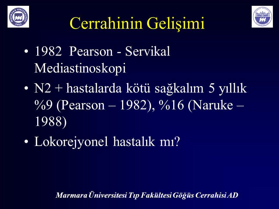 Cerrahinin Gelişimi 1982 Pearson - Servikal Mediastinoskopi