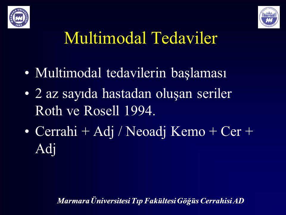 Multimodal Tedaviler Multimodal tedavilerin başlaması