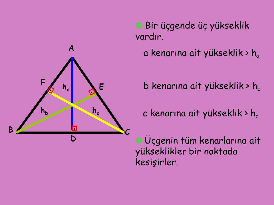 Bir üçgende üç yükseklik vardır. a kenarına ait yükseklik > ha