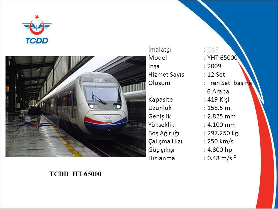 İmalatçı : CAF Model : YHT 65000. İnşa : 2009. Hizmet Sayısı : 12 Set. Oluşum : Tren Seti başına 6 Araba.