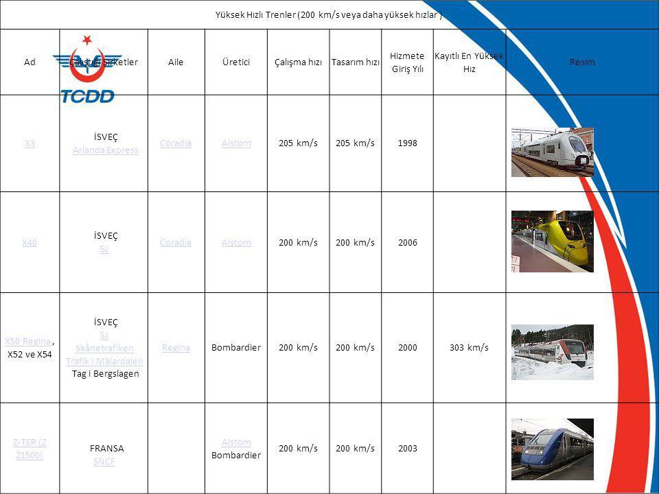 Yüksek Hızlı Trenler (200 km/s veya daha yüksek hızlar ) Ad
