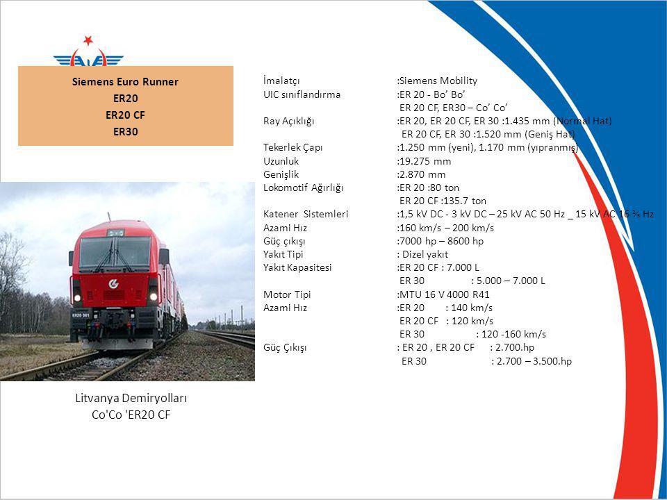 Siemens Euro Runner ER20 ER20 CF ER30