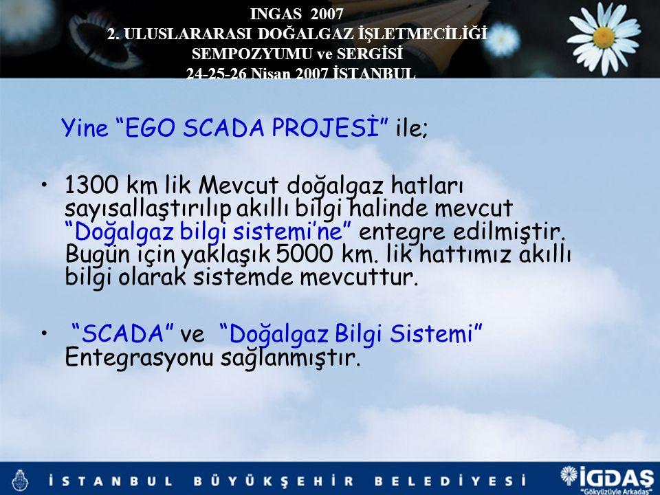 Yine EGO SCADA PROJESİ ile;