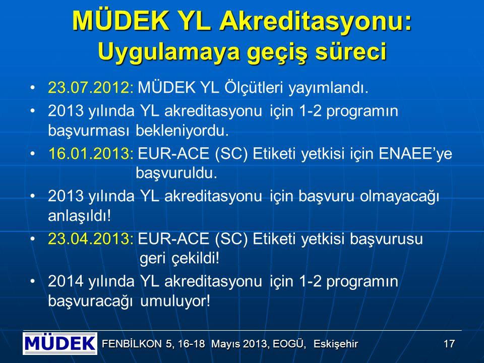 http://www.mudek.org.tr/ TEŞEKKÜRLER