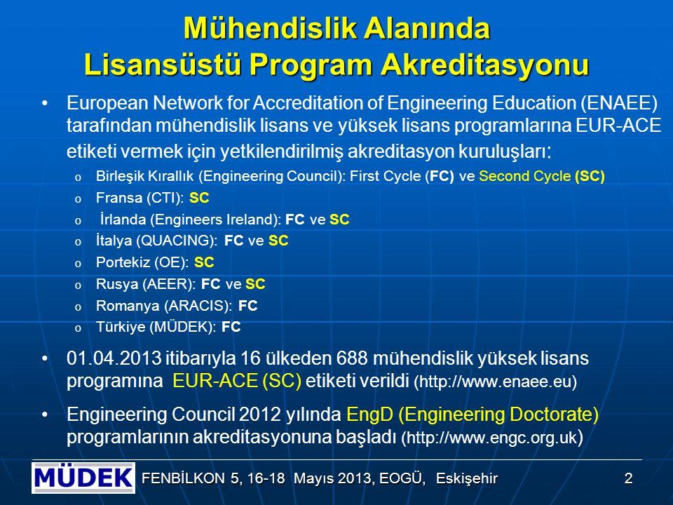 Enformatik Alanında Yüksek Lisans Program Akreditasyonu