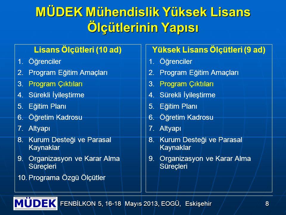 FENBİLKON 5, 16-18 Mayıs 2013, EOGÜ, Eskişehir