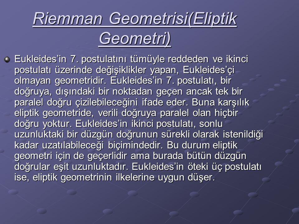 Riemman Geometrisi(Eliptik Geometri)