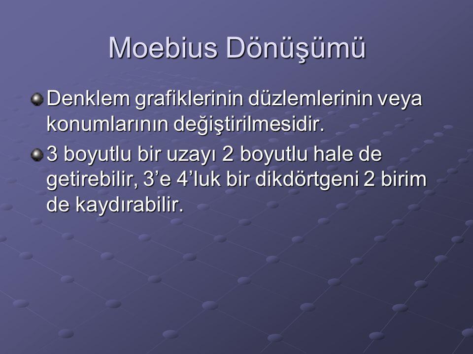 Moebius Dönüşümü Denklem grafiklerinin düzlemlerinin veya konumlarının değiştirilmesidir.