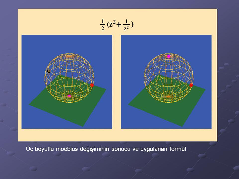 Üç boyutlu moebius değişiminin sonucu ve uygulanan formül