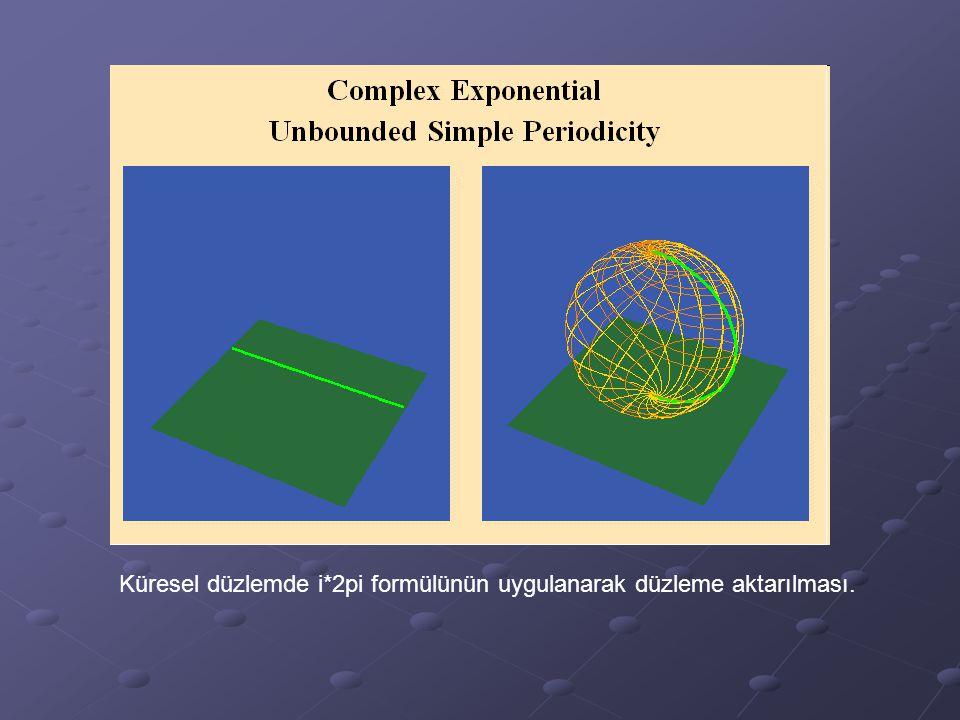 Küresel düzlemde i*2pi formülünün uygulanarak düzleme aktarılması.