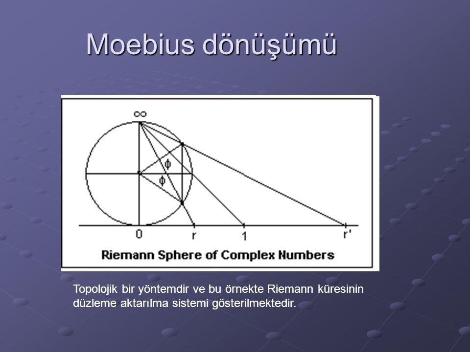 Moebius dönüşümü Topolojik bir yöntemdir ve bu örnekte Riemann küresinin düzleme aktarılma sistemi gösterilmektedir.