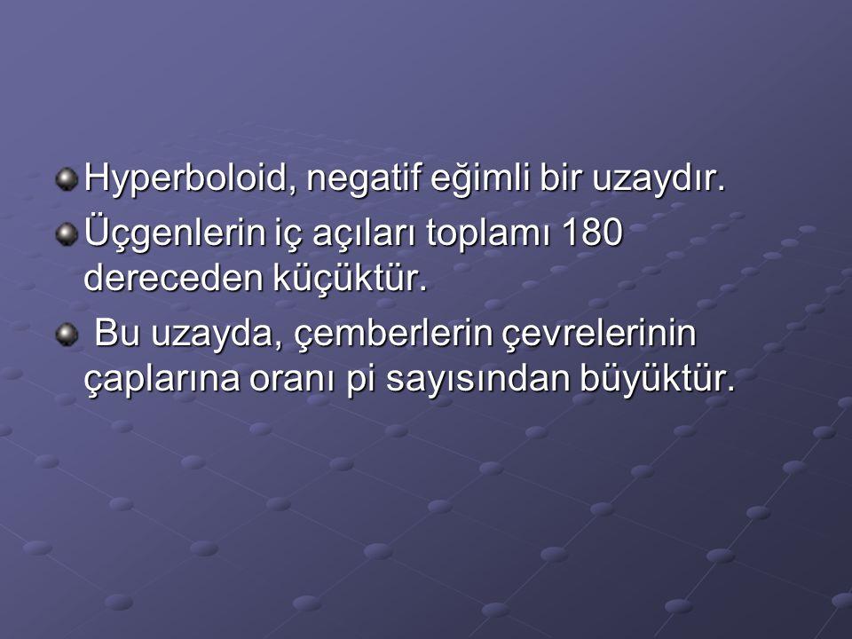 Hyperboloid, negatif eğimli bir uzaydır.