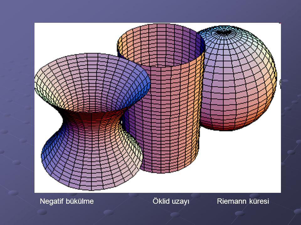 Negatif bükülme Öklid uzayı Riemann küresi