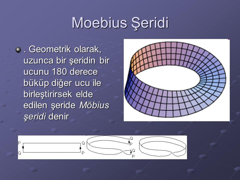 Moebius Şeridi .