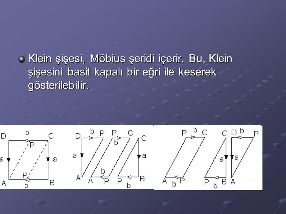 Klein şişesi, Möbius şeridi içerir