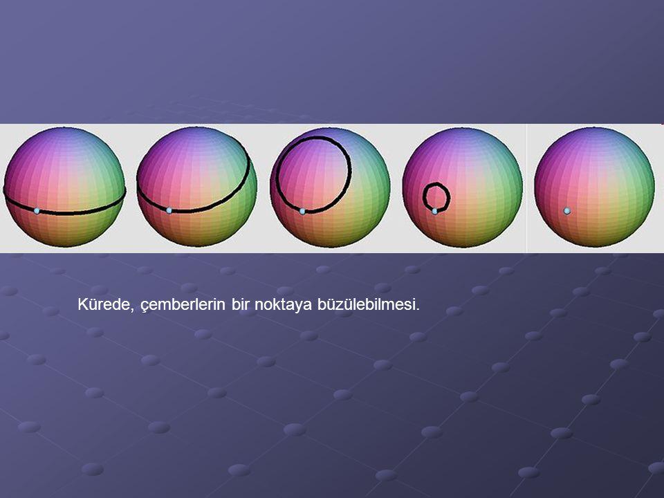 Kürede, çemberlerin bir noktaya büzülebilmesi.