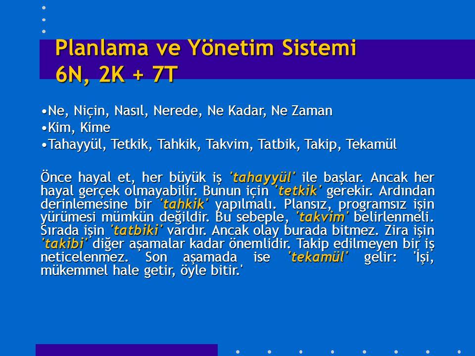 Planlama ve Yönetim Sistemi 6N, 2K + 7T