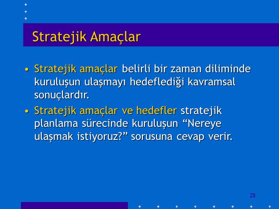 Stratejik Amaçlar Stratejik amaçlar belirli bir zaman diliminde kuruluşun ulaşmayı hedeflediği kavramsal sonuçlardır.
