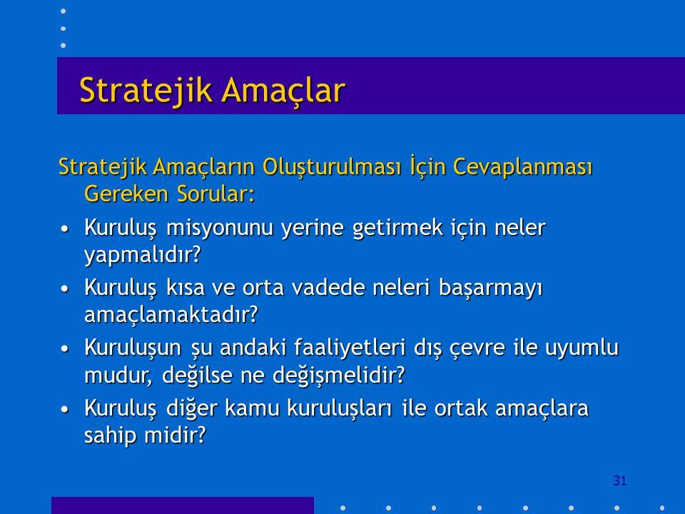 Stratejik Amaçlar Stratejik Amaçların Oluşturulması İçin Cevaplanması Gereken Sorular: Kuruluş misyonunu yerine getirmek için neler yapmalıdır