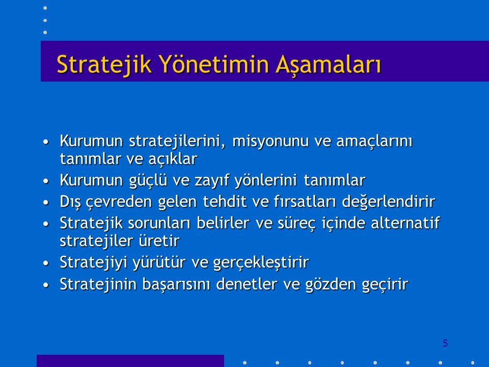 Stratejik Yönetimin Aşamaları