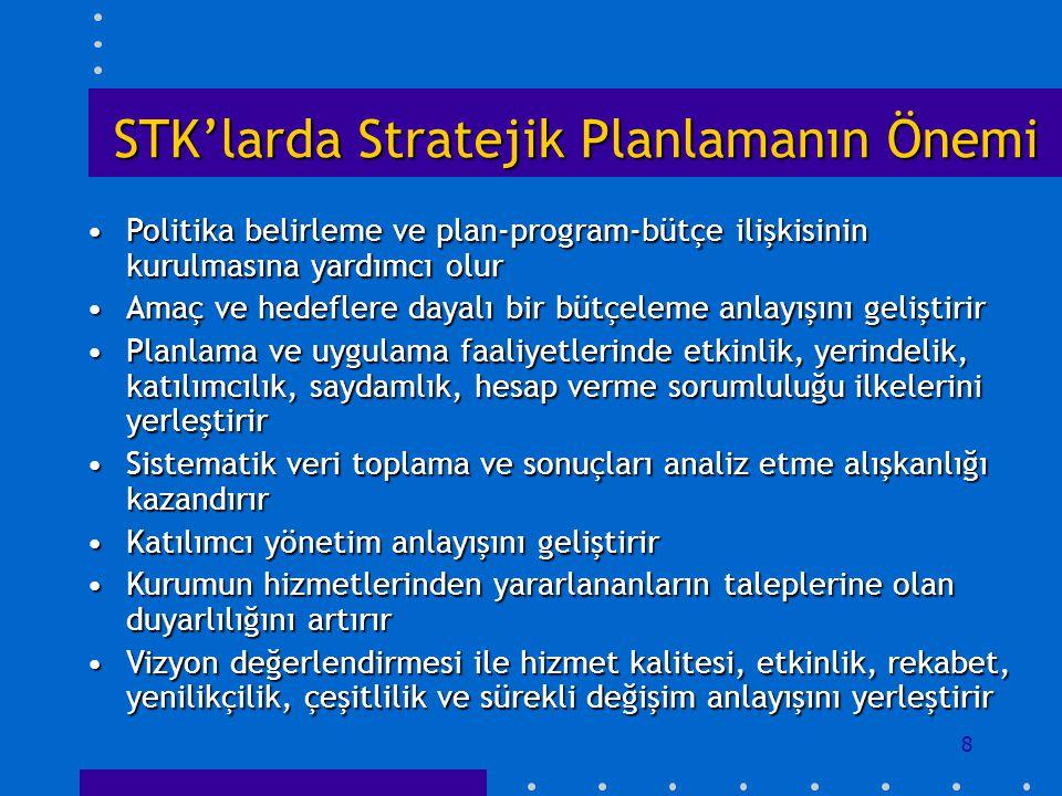 STK'larda Stratejik Planlamanın Önemi