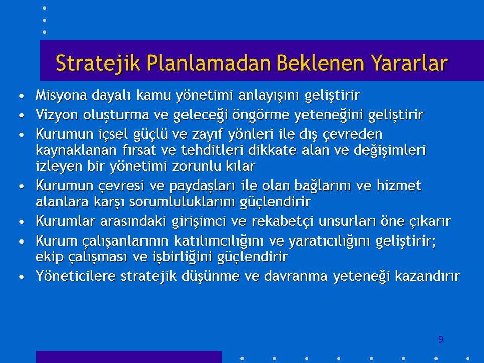 Stratejik Planlamadan Beklenen Yararlar