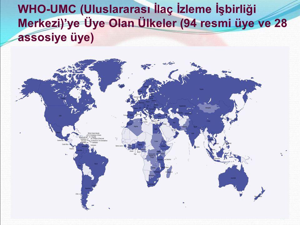 WHO-UMC (Uluslararası İlaç İzleme İşbirliği Merkezi)'ye Üye Olan Ülkeler (94 resmi üye ve 28 assosiye üye)