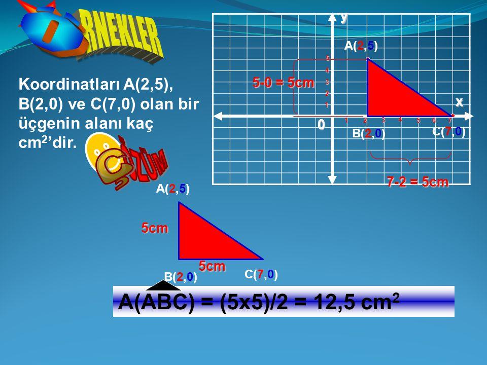 ÖZÜM Ç Ö RNEKLER A(ABC) = (5x5)/2 = 12,5 cm2