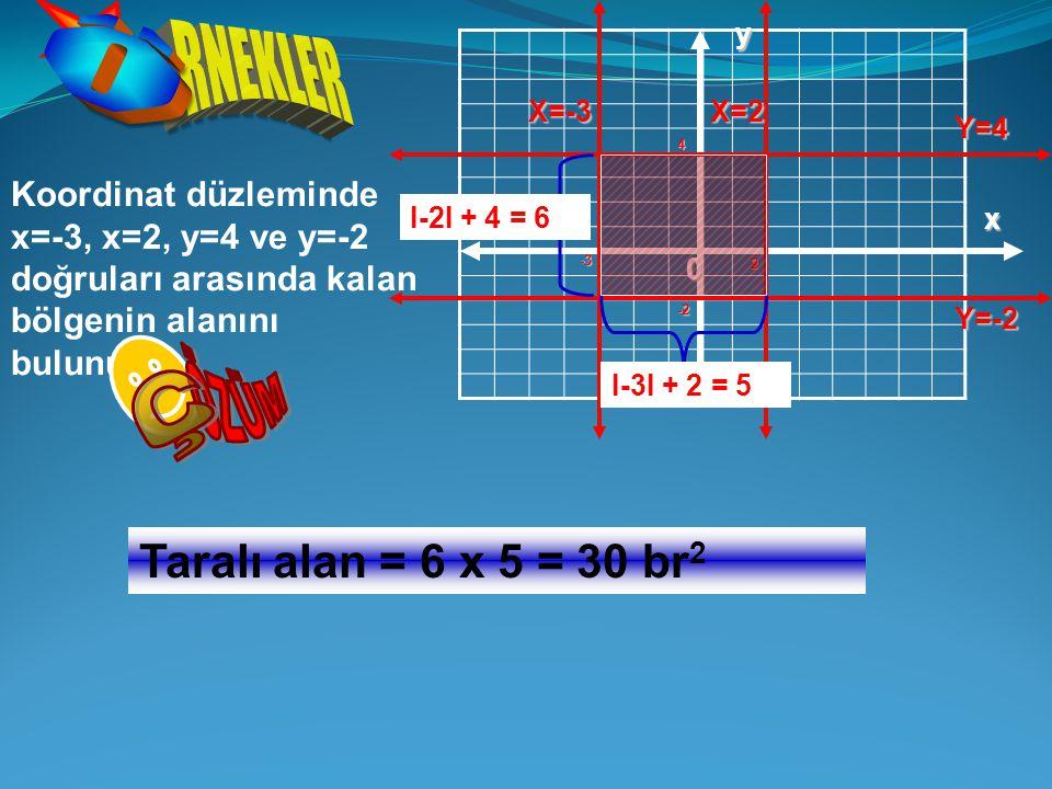 ÖZÜM Ç Ö RNEKLER Taralı alan = 6 x 5 = 30 br2