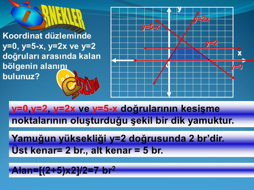 RNEKLER Ö. y. y=2x. y=5-x. Koordinat düzleminde y=0, y=5-x, y=2x ve y=2 doğruları arasında kalan bölgenin alanını bulunuz