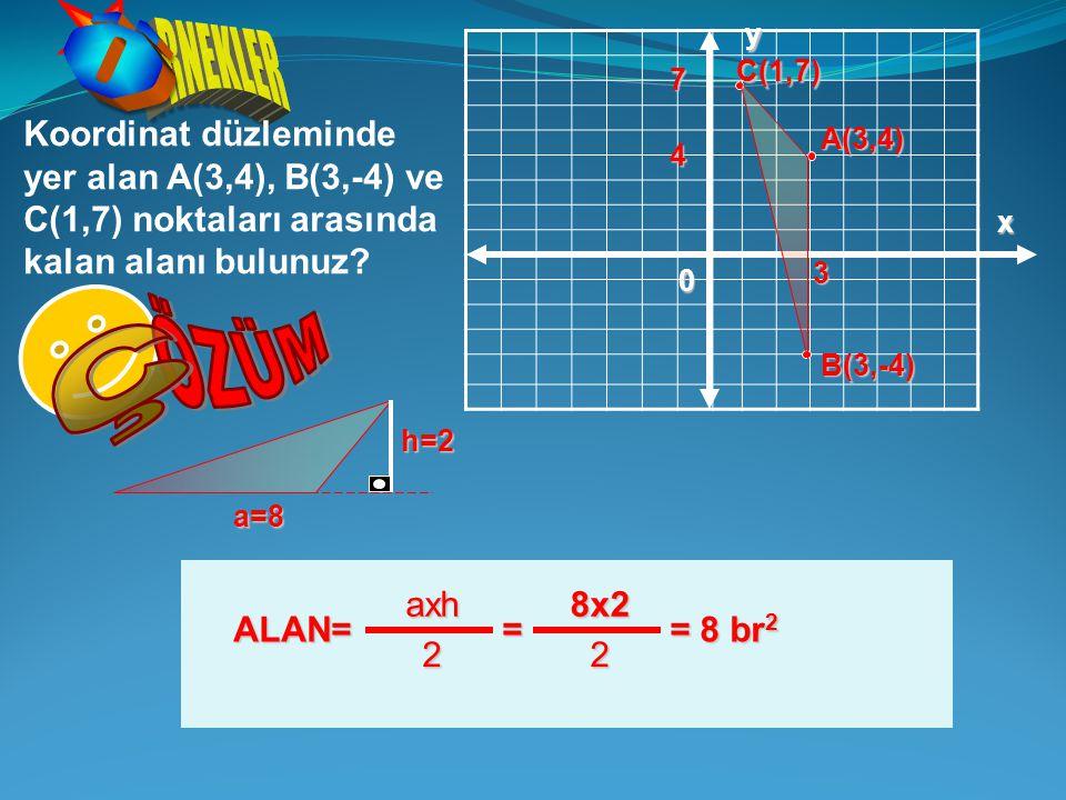 RNEKLER Ö. y. C(1,7) 7. Koordinat düzleminde yer alan A(3,4), B(3,-4) ve C(1,7) noktaları arasında kalan alanı bulunuz