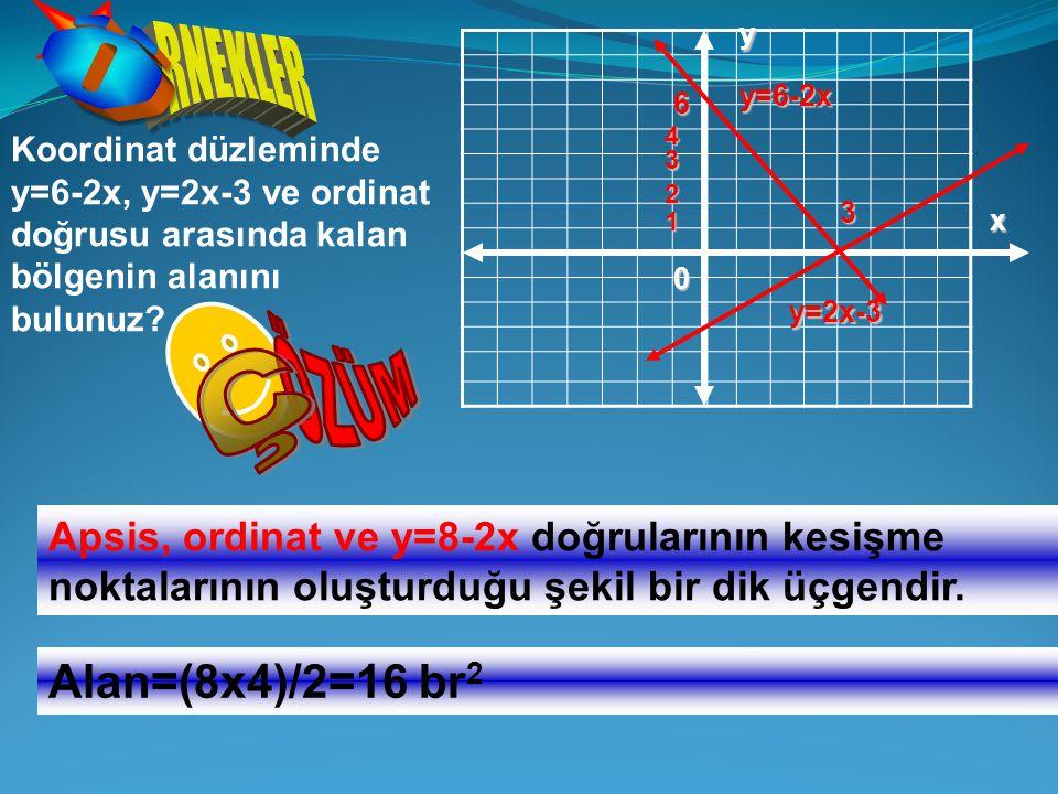 ÖZÜM Ç Ö RNEKLER Alan=(8x4)/2=16 br2
