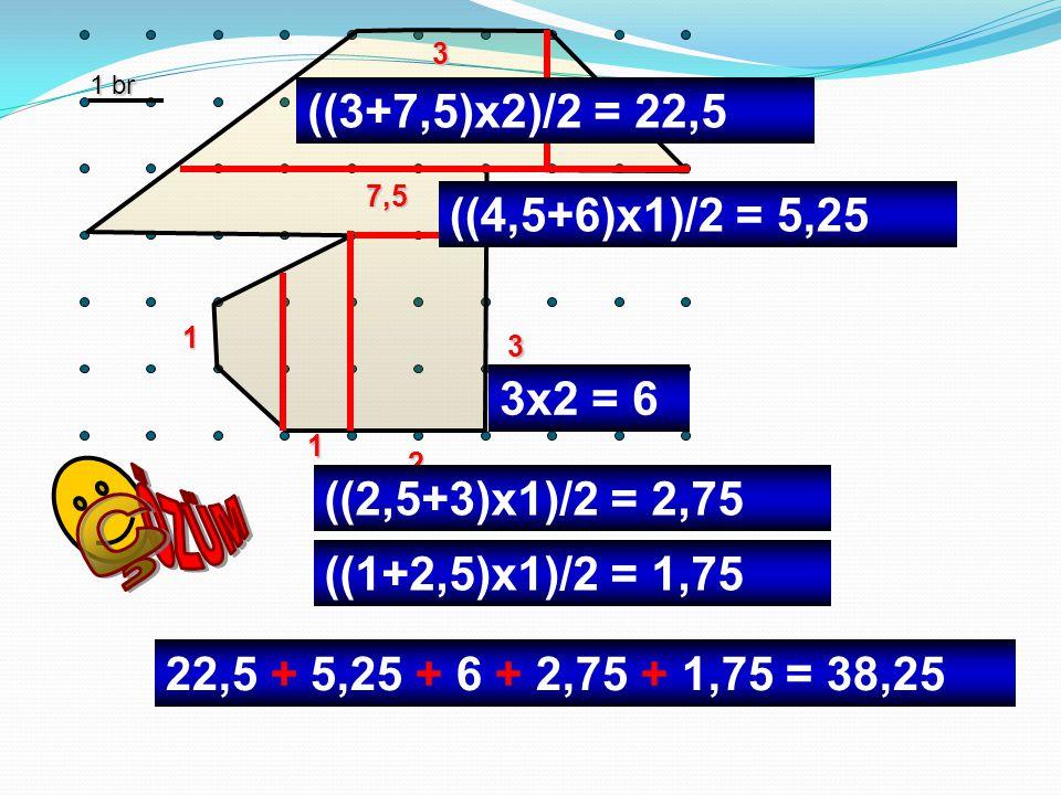 ÖZÜM Ç ((3+7,5)x2)/2 = 22,5 ((4,5+6)x1)/2 = 5,25 3x2 = 6