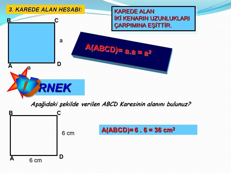 Ö RNEK A(ABCD)= a.a = a2 A(ABCD)= 6 . 6 = 36 cm2