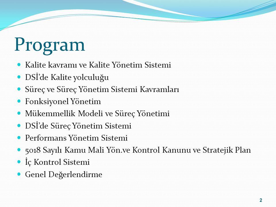 Program Kalite kavramı ve Kalite Yönetim Sistemi